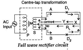 Important Questions for Class 12 Physics Chapter 14 Semiconductor Electronics Materials Devices and Simple Circuits Class 12 Important Questions 146