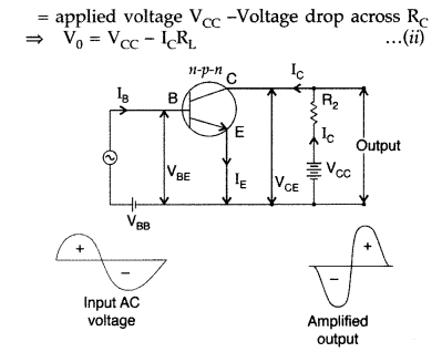 Important Questions for Class 12 Physics Chapter 14 Semiconductor Electronics Materials Devices and Simple Circuits Class 12 Important Questions 155