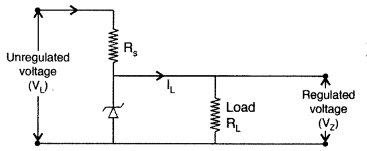 Important Questions for Class 12 Physics Chapter 14 Semiconductor Electronics Materials Devices and Simple Circuits Class 12 Important Questions 161