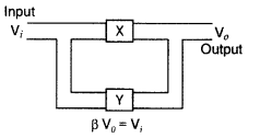 Important Questions for Class 12 Physics Chapter 14 Semiconductor Electronics Materials Devices and Simple Circuits Class 12 Important Questions 164