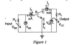 Important Questions for Class 12 Physics Chapter 14 Semiconductor Electronics Materials Devices and Simple Circuits Class 12 Important Questions 165