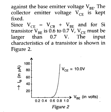 Important Questions for Class 12 Physics Chapter 14 Semiconductor Electronics Materials Devices and Simple Circuits Class 12 Important Questions 166