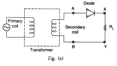Important Questions for Class 12 Physics Chapter 14 Semiconductor Electronics Materials Devices and Simple Circuits Class 12 Important Questions 172