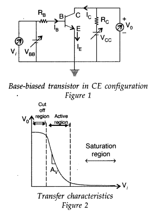 Important Questions for Class 12 Physics Chapter 14 Semiconductor Electronics Materials Devices and Simple Circuits Class 12 Important Questions 174