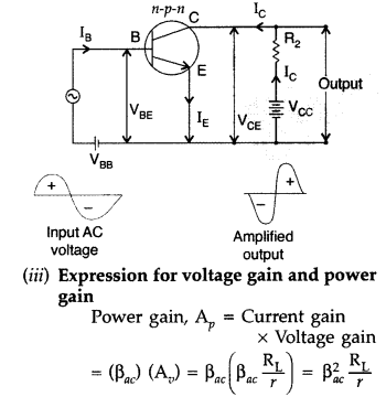 Important Questions for Class 12 Physics Chapter 14 Semiconductor Electronics Materials Devices and Simple Circuits Class 12 Important Questions 179