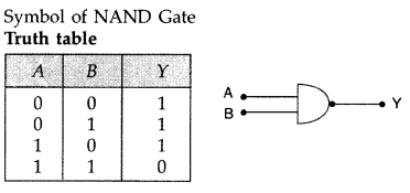 Important Questions for Class 12 Physics Chapter 14 Semiconductor Electronics Materials Devices and Simple Circuits Class 12 Important Questions 20
