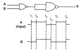 Important Questions for Class 12 Physics Chapter 14 Semiconductor Electronics Materials Devices and Simple Circuits Class 12 Important Questions 24
