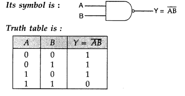 Important Questions for Class 12 Physics Chapter 14 Semiconductor Electronics Materials Devices and Simple Circuits Class 12 Important Questions 28