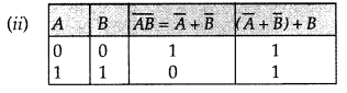 Important Questions for Class 12 Physics Chapter 14 Semiconductor Electronics Materials Devices and Simple Circuits Class 12 Important Questions 33