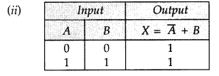 Important Questions for Class 12 Physics Chapter 14 Semiconductor Electronics Materials Devices and Simple Circuits Class 12 Important Questions 35