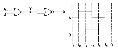Important Questions for Class 12 Physics Chapter 14 Semiconductor Electronics Materials Devices and Simple Circuits Class 12 Important Questions 36