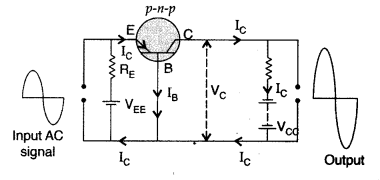 Important Questions for Class 12 Physics Chapter 14 Semiconductor Electronics Materials Devices and Simple Circuits Class 12 Important Questions 43