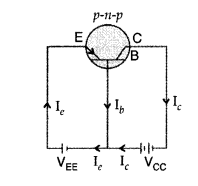 Important Questions for Class 12 Physics Chapter 14 Semiconductor Electronics Materials Devices and Simple Circuits Class 12 Important Questions 44