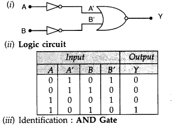 Important Questions for Class 12 Physics Chapter 14 Semiconductor Electronics Materials Devices and Simple Circuits Class 12 Important Questions 64