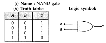 Important Questions for Class 12 Physics Chapter 14 Semiconductor Electronics Materials Devices and Simple Circuits Class 12 Important Questions 70