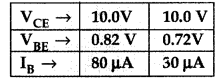 Important Questions for Class 12 Physics Chapter 14 Semiconductor Electronics Materials Devices and Simple Circuits Class 12 Important Questions 76