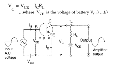 Important Questions for Class 12 Physics Chapter 14 Semiconductor Electronics Materials Devices and Simple Circuits Class 12 Important Questions 80