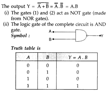 Important Questions for Class 12 Physics Chapter 14 Semiconductor Electronics Materials Devices and Simple Circuits Class 12 Important Questions 83