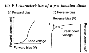 Important Questions for Class 12 Physics Chapter 14 Semiconductor Electronics Materials Devices and Simple Circuits Class 12 Important Questions 86