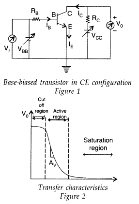 Important Questions for Class 12 Physics Chapter 14 Semiconductor Electronics Materials Devices and Simple Circuits Class 12 Important Questions 94