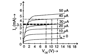 Important Questions for Class 12 Physics Chapter 14 Semiconductor Electronics Materials Devices and Simple Circuits Class 12 Important Questions 95