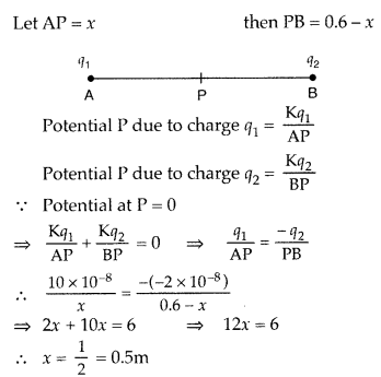 Important Questions for Class 12 Physics Chapter 2 Electrostatic Potential and Capacitance Class 12 Important Questions 10