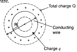 Important Questions for Class 12 Physics Chapter 2 Electrostatic Potential and Capacitance Class 12 Important Questions 56