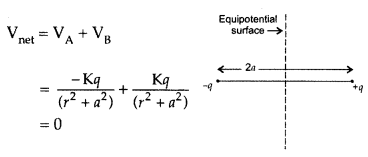 Important Questions for Class 12 Physics Chapter 2 Electrostatic Potential and Capacitance Class 12 Important Questions 80