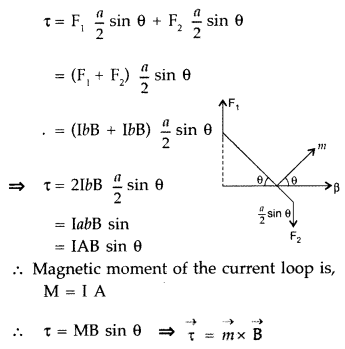 Important Questions for Class 12 Physics Chapter 4 Moving Charges and Magnetism Class 12 Important Questions 177