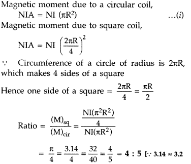 Important Questions for Class 12 Physics Chapter 5 Magnetism and Matter Class 12 Important Questions 14