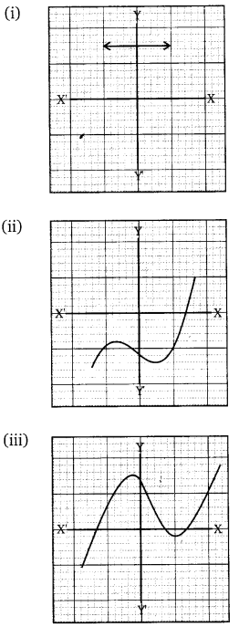 NCERT Solutions For Class 10 Maths Chapter 2 Polynomials Q1