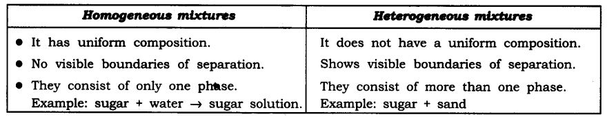 NCERT Solutions For Class 9 Science Chapter 2 Is Matter Around Us Pure Intext Questions Page 18 Q1