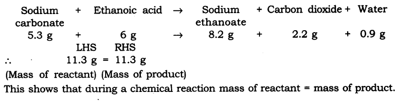 NCERT Solutions For Class 9 Science Chapter 3 Atoms and Molecules Intext Questions Page 32 Q1.2