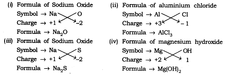 NCERT Solutions For Class 9 Science Chapter 3 Atoms and Molecules Intext Questions Page 39 Q1