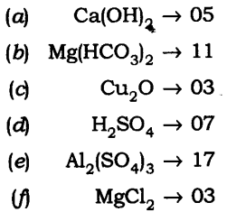 NCERT Solutions For Class 9 Science Chapter 3 Atoms and Molecules SAQ Q20