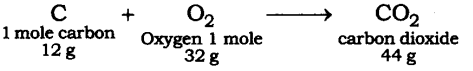 NCERT Solutions For Class 9 Science Chapter 3 Atoms and Molecules Textbook Questions Q2