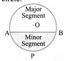 NCERT Solutions for Class 10 Maths Chapter 12 Areas Related to Circles Ex 12.1 Mind Map 3