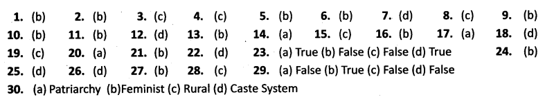 NCERT Solutions for Class 10 Social Science Civics Democratic Politics Chapter 4 Gender, Religion and Caste MCQs Answers