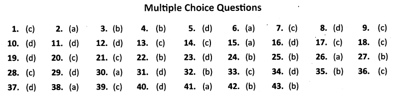 NCERT Solutions for Class 10 Social ScienceGeography Chapter 1 Resource and Development MCQs Answers
