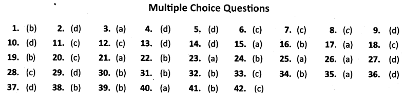 NCERT Solutions for Class 10 Social ScienceGeography Chapter 2 Forest and Wildlife Resources MCQs Answers