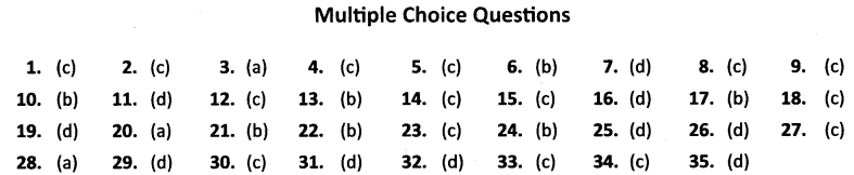 NCERT Solutions for Class 10 Social ScienceGeography Chapter 3 Water Resources MCQs Answers