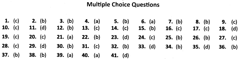 NCERT Solutions for Class 10 Social ScienceGeography Chapter 4 Agriculture MCQs Answers