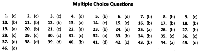 NCERT Solutions for Class 10 Social Science Geography Chapter 6 Manufacturing Industries MCQs Answers