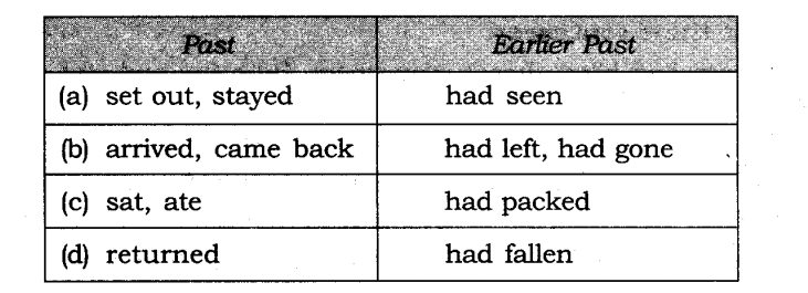 NCERT Solutions for Class 8 English Honeydew Chapter 1 The Best Christmas Present in the World Page 17 Q1.1