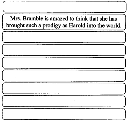 NCERT Solutions for Class 9 English Literature Chapter 4 Keeping it from Harold Q5