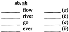 NCERT Solutions for Class 9 English Literature Chapter 6 The Brook Q9