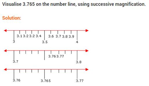 NCERT Solutions for Class 9 Maths Chapter 1 Number Systems Ex 1.4 q1