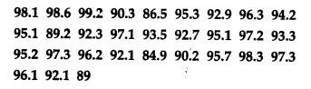 NCERT Solutions for Class 9 Maths Chapter 14 Statistics Ex 14.2 Q3