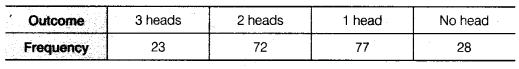 NCERT Solutions for Class 9 Maths Chapter 15 Probability Ex 15.1 Q4
