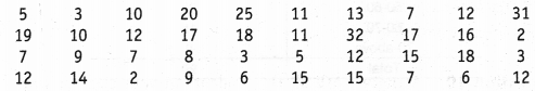 NCERT Solutions for Class 9 Maths Chapter 15 Probability Ex 15.1 Q8